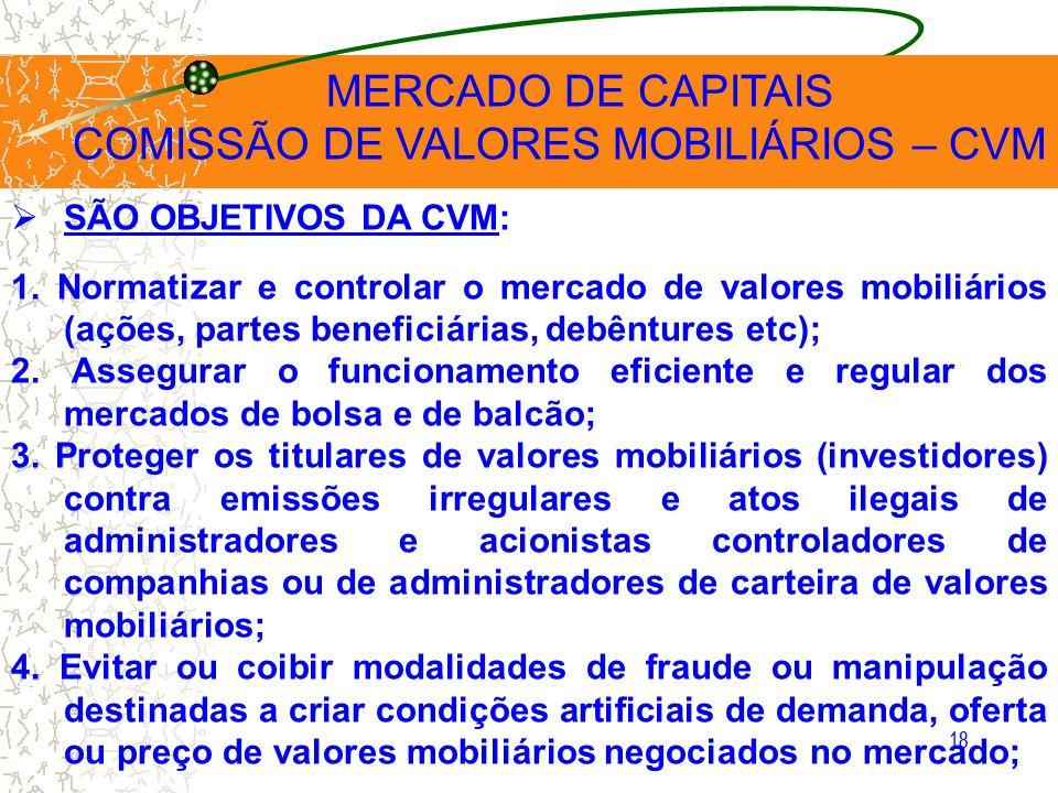 18 MERCADO DE CAPITAIS COMISSÃO DE VALORES MOBILIÁRIOS – CVM SÃO OBJETIVOS DA CVM: 1. Normatizar e controlar o mercado de valores mobiliários (ações,