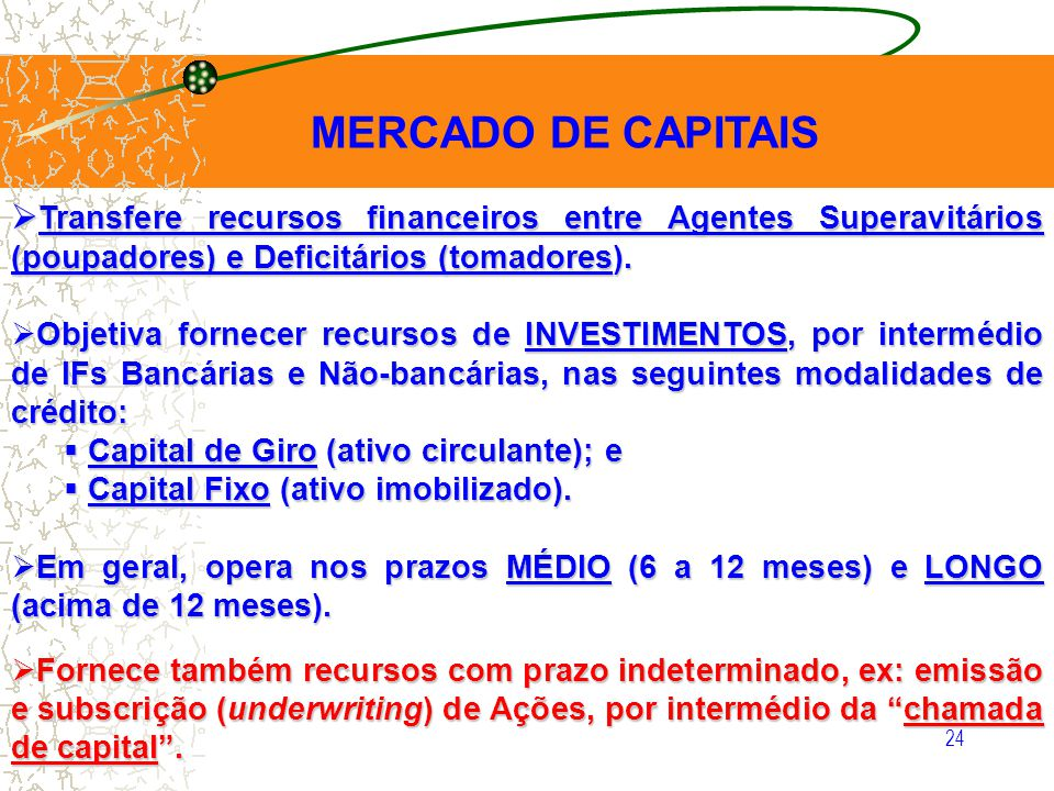 24 MERCADO DE CAPITAIS Transfere recursos financeiros entre Agentes Superavitários (poupadores) e Deficitários (tomadores). Transfere recursos finance
