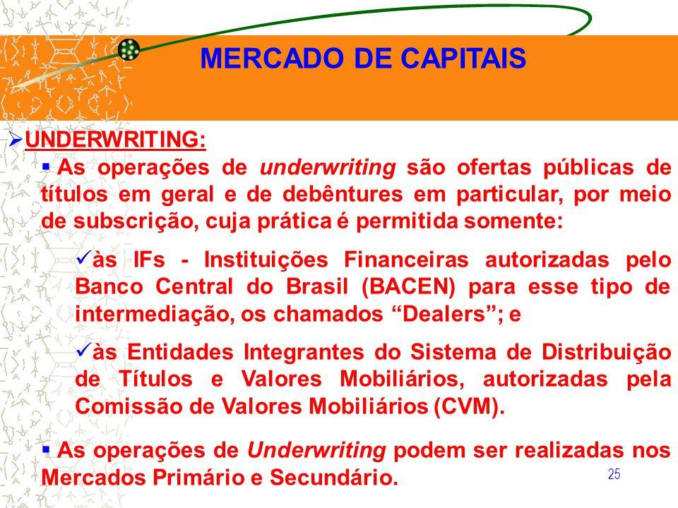 25 MERCADO DE CAPITAIS UNDERWRITING: As operações de underwriting são ofertas públicas de títulos em geral e de debêntures em particular, por meio de