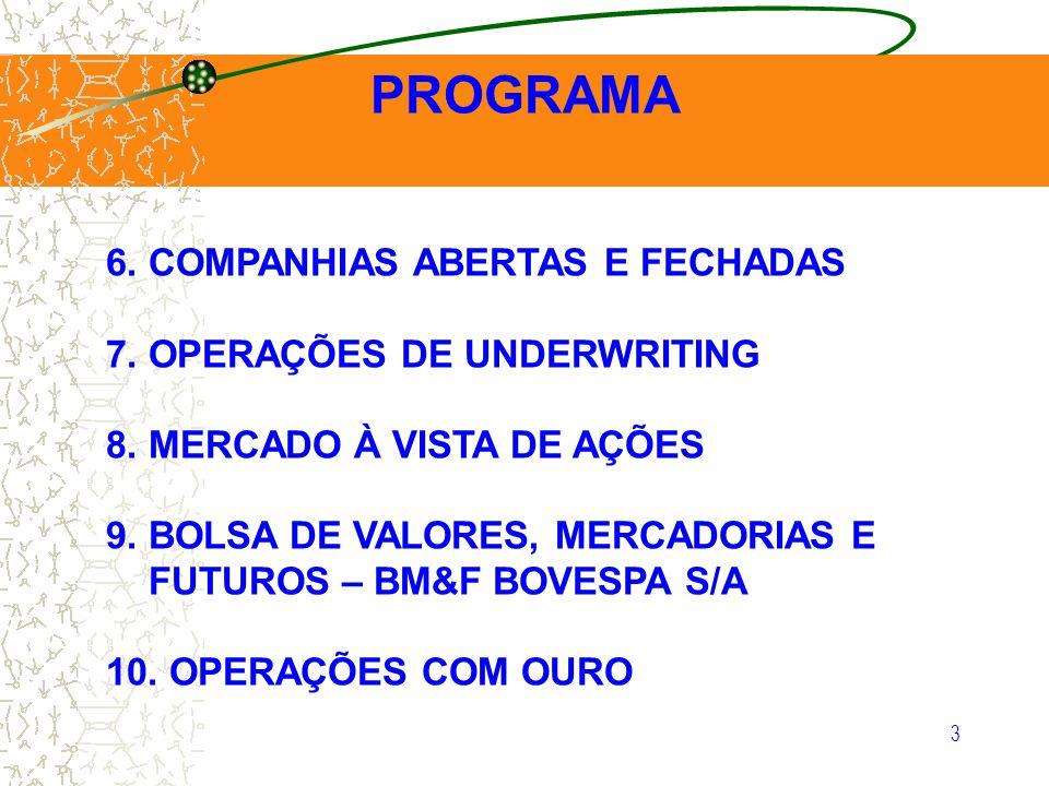 94 QUESTÃO QUESTÃO Companhias Abertas e Fechadas Companhias Abertas e Fechadas 19.