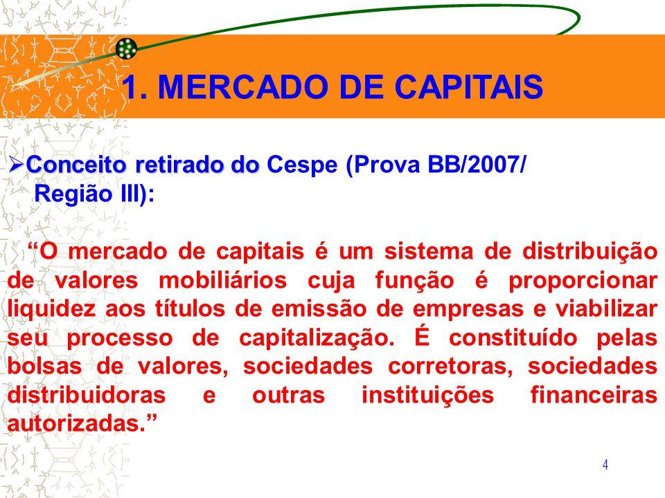 4 1. MERCADO DE CAPITAIS Conceito retirado do Conceito retirado do Cespe (Prova BB/2007/ Região III): O mercado de capitais é um sistema de distribuiç