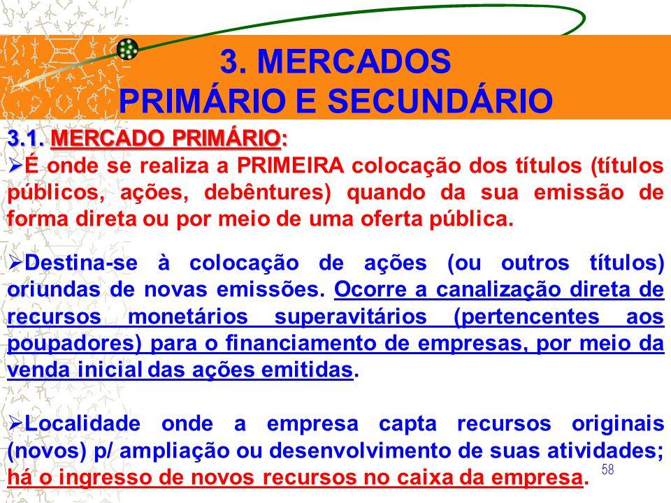 58 3. MERCADOS PRIMÁRIO E SECUNDÁRIO 3.1. MERCADO PRIMÁRIO: É onde se realiza a PRIMEIRA colocação dos títulos (títulos públicos, ações, debêntures) q