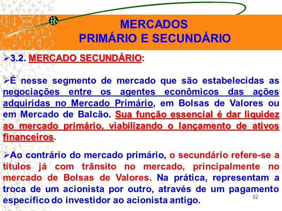 62 MERCADOS PRIMÁRIO E SECUNDÁRIO 3.2. MERCADO SECUNDÁRIO: Sua função essencial é dar liquidez ao mercado primário, viabilizando o lançamento de ativo