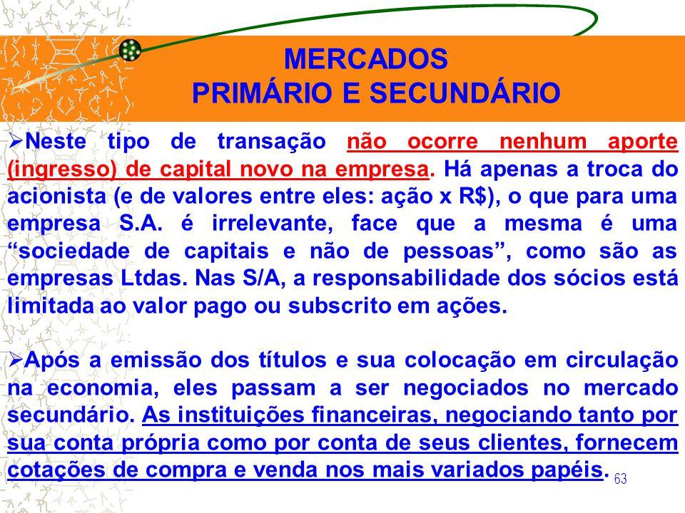 63 MERCADOS PRIMÁRIO E SECUNDÁRIO Neste tipo de transação não ocorre nenhum aporte (ingresso) de capital novo na empresa. Há apenas a troca do acionis