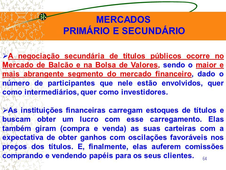 64 MERCADOS PRIMÁRIO E SECUNDÁRIO A negociação secundária de títulos públicos ocorre no Mercado de Balcão e na Bolsa de Valores, sendo o maior e mais