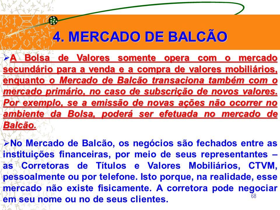 68 4. MERCADO DE BALCÃO A Bolsa de Valores somente opera com o mercado secundário para a venda e a compra de valores mobiliários, enquanto o Mercado d