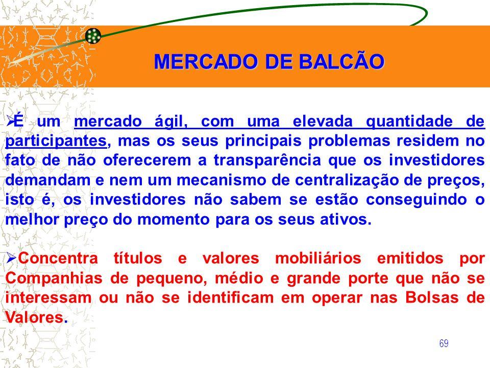 69 MERCADO DE BALCÃO É um mercado ágil, com uma elevada quantidade de participantes, mas os seus principais problemas residem no fato de não oferecere