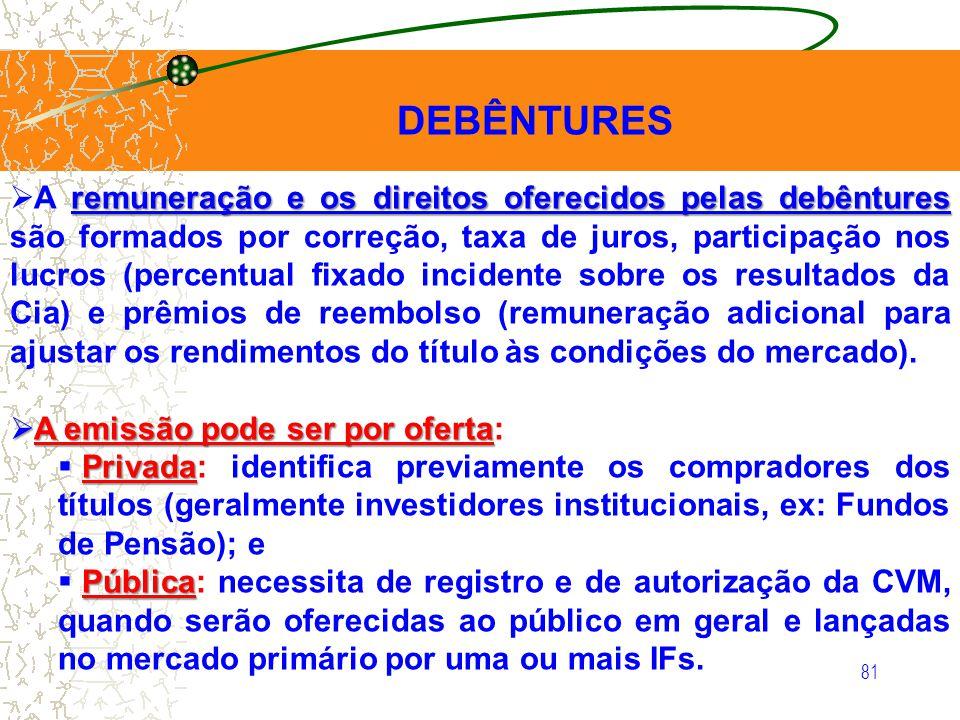 81 DEBÊNTURES remuneração e os direitos oferecidos pelas debêntures A remuneração e os direitos oferecidos pelas debêntures são formados por correção,