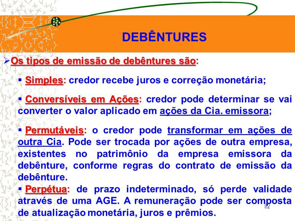 82 DEBÊNTURES Os tipos de emissão de debêntures são Os tipos de emissão de debêntures são: Simples Simples: credor recebe juros e correção monetária;