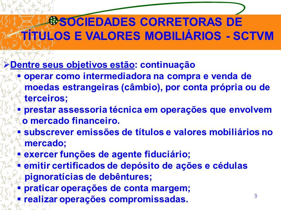 10 As SOCIEDADES DISTRIBUIDORAS DE TÍTULOS E VALORES MOBILIÁRIOS – SDTVM além de instituições financeiras não-monetárias (ou não-bancárias) são também consideradas Instituições Auxiliares na operacionalização do Mercado Financeiro.
