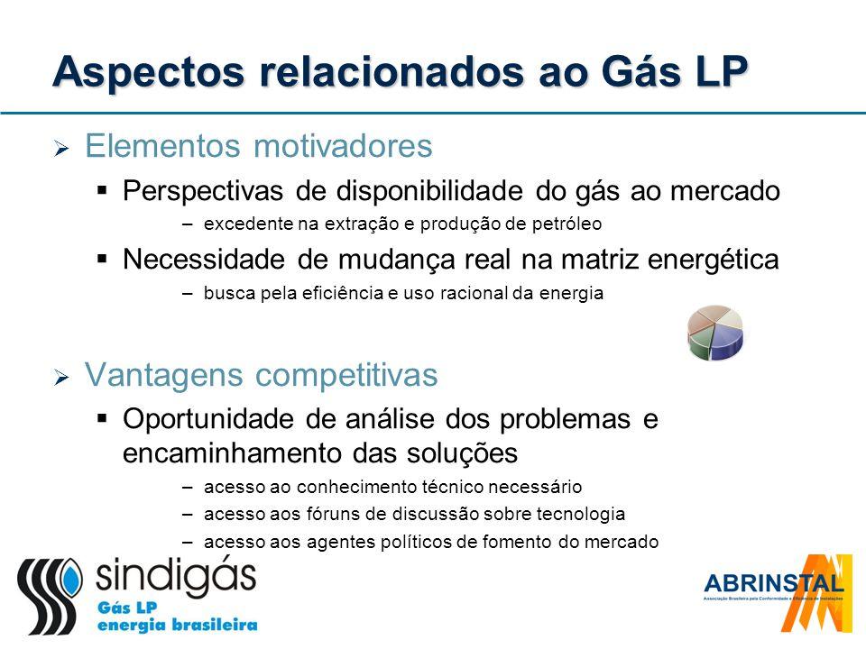 Aspectos relacionados ao Gás LP Elementos motivadores Perspectivas de disponibilidade do gás ao mercado –excedente na extração e produção de petróleo