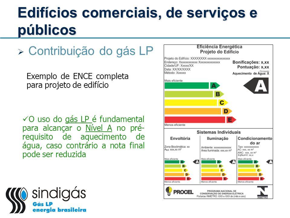 Edifícios comerciais, de serviços e públicos Contribuição do gás LP Exemplo de ENCE completa para projeto de edifício O uso do gás LP é fundamental pa