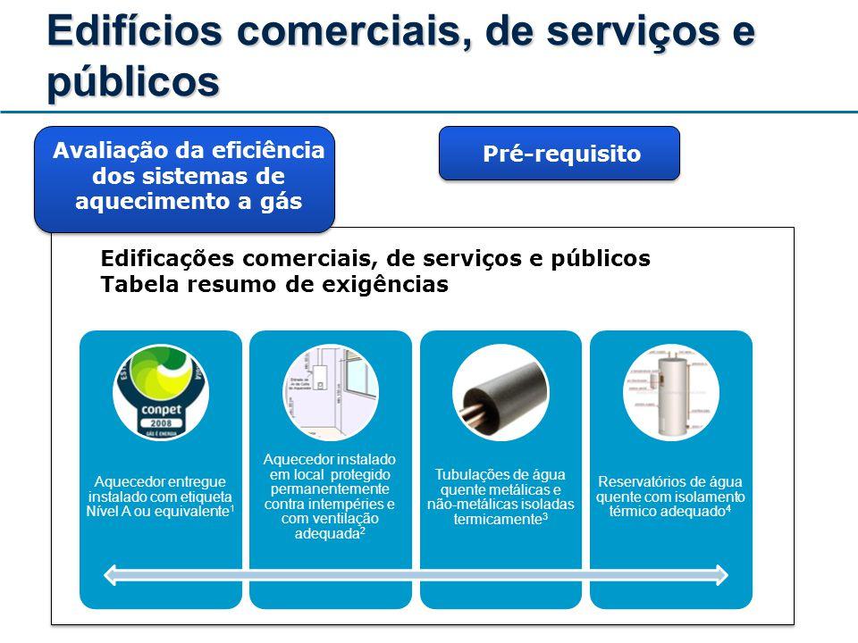 Edifícios comerciais, de serviços e públicos Avaliação da eficiência dos sistemas de aquecimento a gás Edificações comerciais, de serviços e públicos