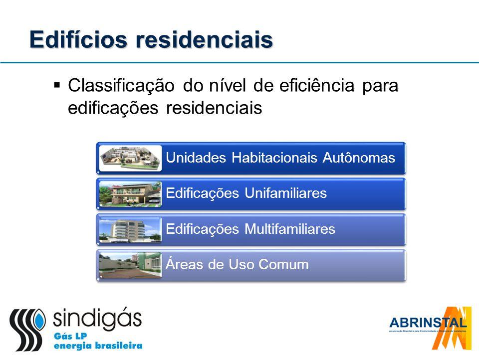 Edifícios residenciais Classificação do nível de eficiência para edificações residenciais Unidades Habitacionais Autônomas Edificações Unifamiliares E