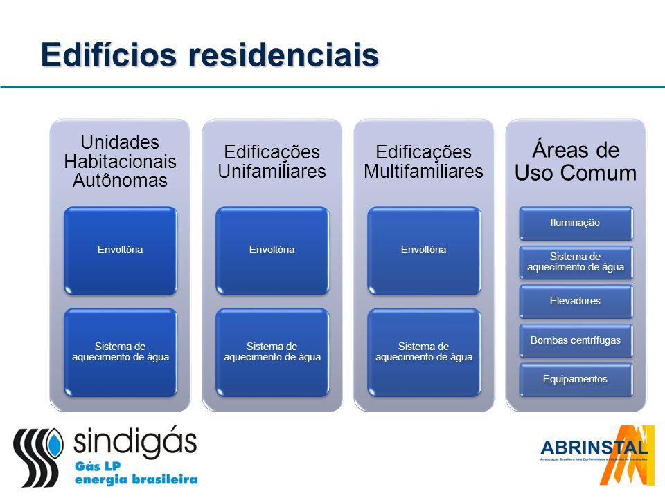 Edifícios residenciais Unidades Habitacionais Autônomas Envoltória Sistema de aquecimento de água Edificações Unifamiliares Envoltória Sistema de aque