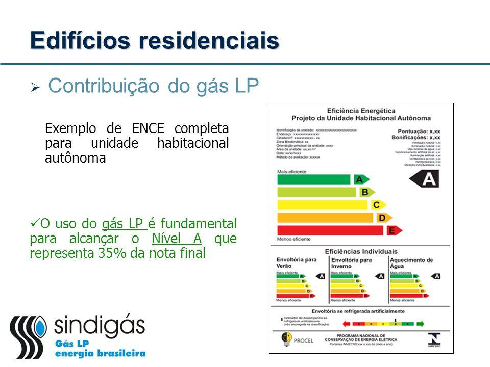 Edifícios residenciais Contribuição do gás LP Exemplo de ENCE completa para unidade habitacional autônoma O uso do gás LP é fundamental para alcançar