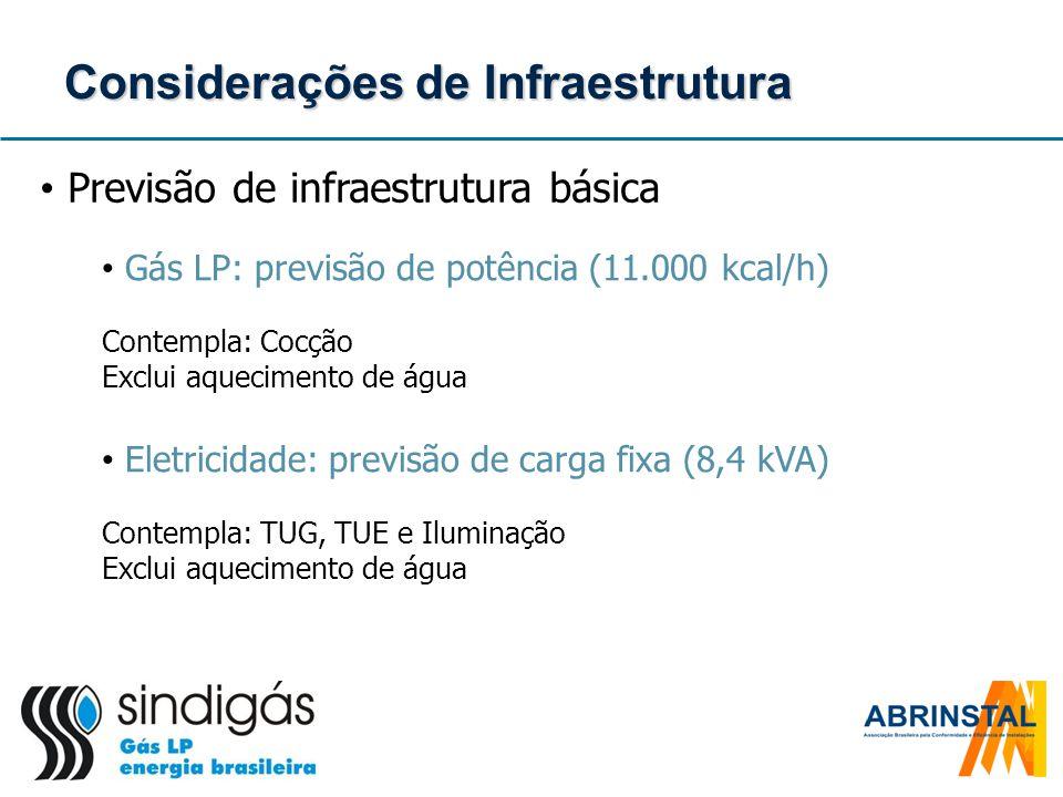Considerações de Infraestrutura Previsão de infraestrutura básica Gás LP: previsão de potência (11.000 kcal/h) Contempla: Cocção Exclui aquecimento de