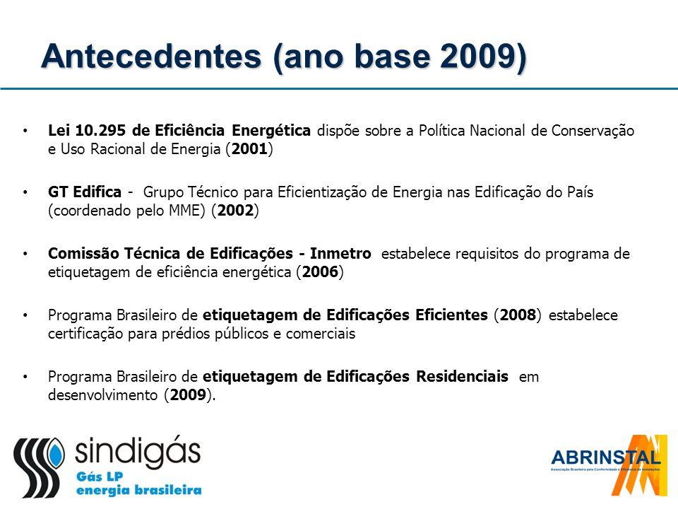 Antecedentes (ano base 2009) Lei 10.295 de Eficiência Energética dispõe sobre a Política Nacional de Conservação e Uso Racional de Energia (2001) GT E