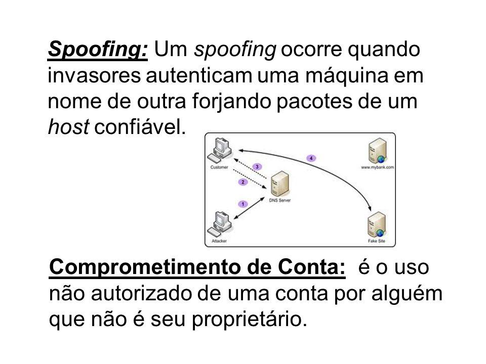 Spoofing: Um spoofing ocorre quando invasores autenticam uma máquina em nome de outra forjando pacotes de um host confiável. Comprometimento de Conta: