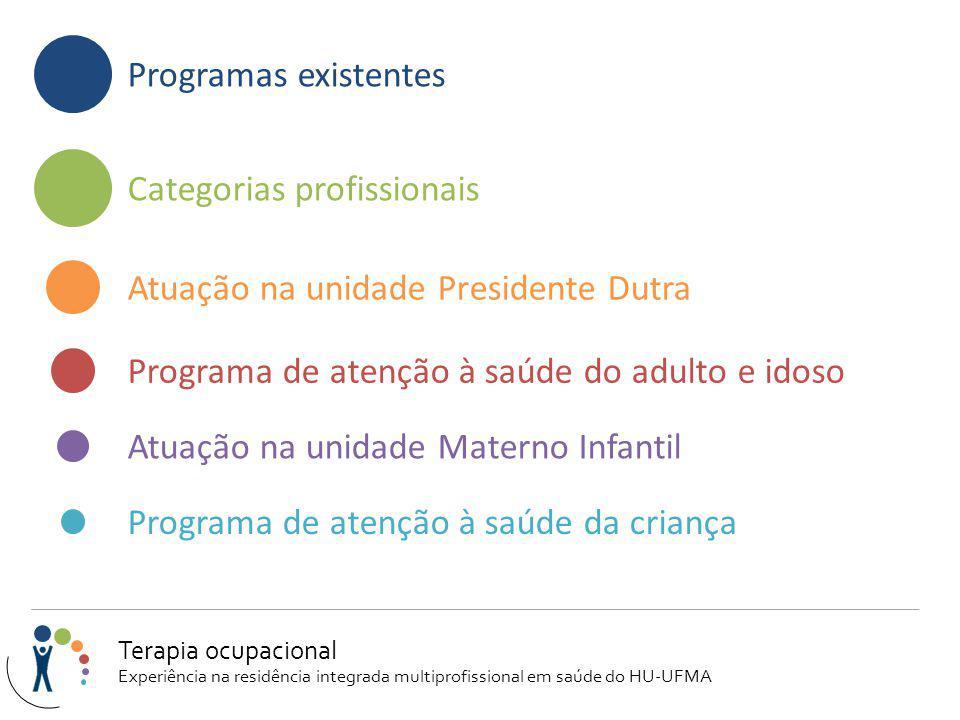 Programas existentes Categorias profissionais Atuação na unidade Presidente Dutra Programa de atenção à saúde do adulto e idoso Atuação na unidade Mat