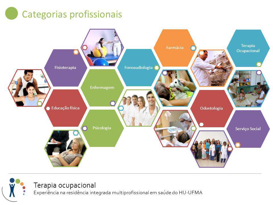 Categorias profissionais Educação físicaEnfermagemFisioterapiaFonoaudiologiaFarmáciaOdontologiaPsicologiaServiço Social Terapia Ocupacional Terapia oc
