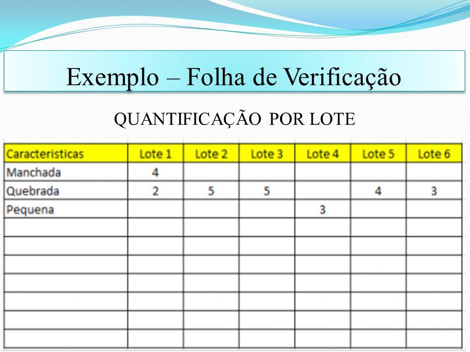 Exemplo – Folha de Verificação QUANTIFICAÇÃO POR LOTE