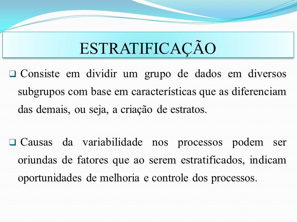 Consiste em dividir um grupo de dados em diversos subgrupos com base em características que as diferenciam das demais, ou seja, a criação de estratos.