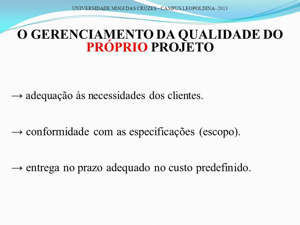 UNIVERSIDADE MOGI DAS CRUZES – CAMPUS LEOPOLDINA - 2013 O GERENCIAMENTO DA QUALIDADE DO PRÓPRIO PROJETO adequação às necessidades dos clientes. confor