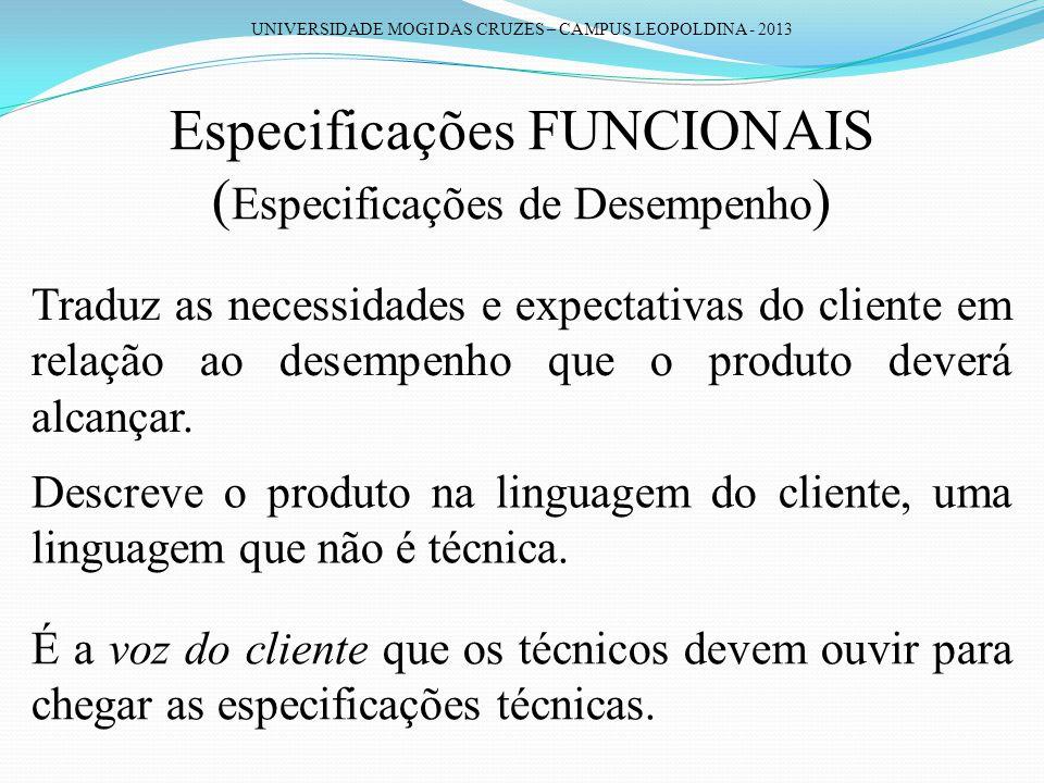 UNIVERSIDADE MOGI DAS CRUZES – CAMPUS LEOPOLDINA - 2013 Especificações FUNCIONAIS ( Especificações de Desempenho ) Traduz as necessidades e expectativ