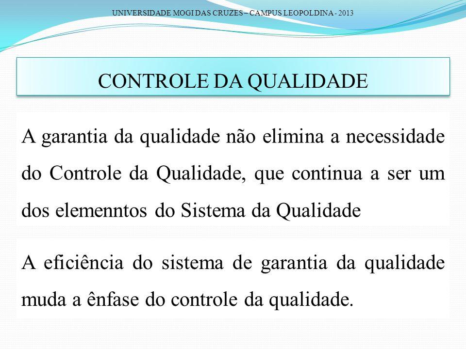 UNIVERSIDADE MOGI DAS CRUZES – CAMPUS LEOPOLDINA - 2013 CONTROLE DA QUALIDADE A garantia da qualidade não elimina a necessidade do Controle da Qualida