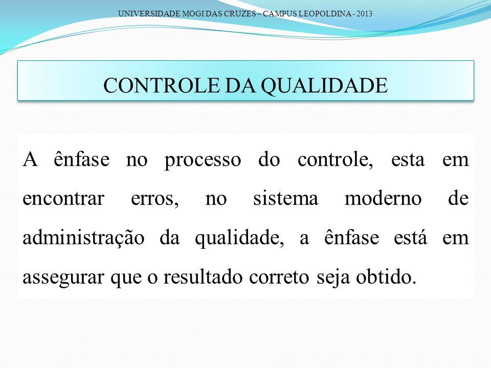 UNIVERSIDADE MOGI DAS CRUZES – CAMPUS LEOPOLDINA - 2013 CONTROLE DA QUALIDADE A ênfase no processo do controle, esta em encontrar erros, no sistema mo