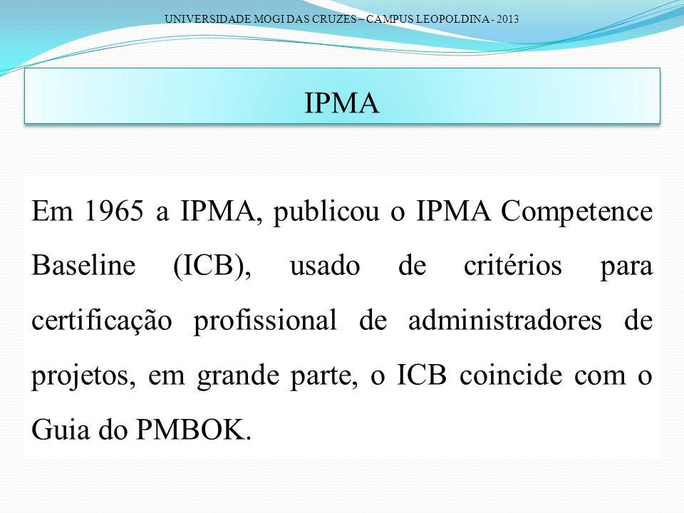 UNIVERSIDADE MOGI DAS CRUZES – CAMPUS LEOPOLDINA - 2013 IPMA Em 1965 a IPMA, publicou o IPMA Competence Baseline (ICB), usado de critérios para certif