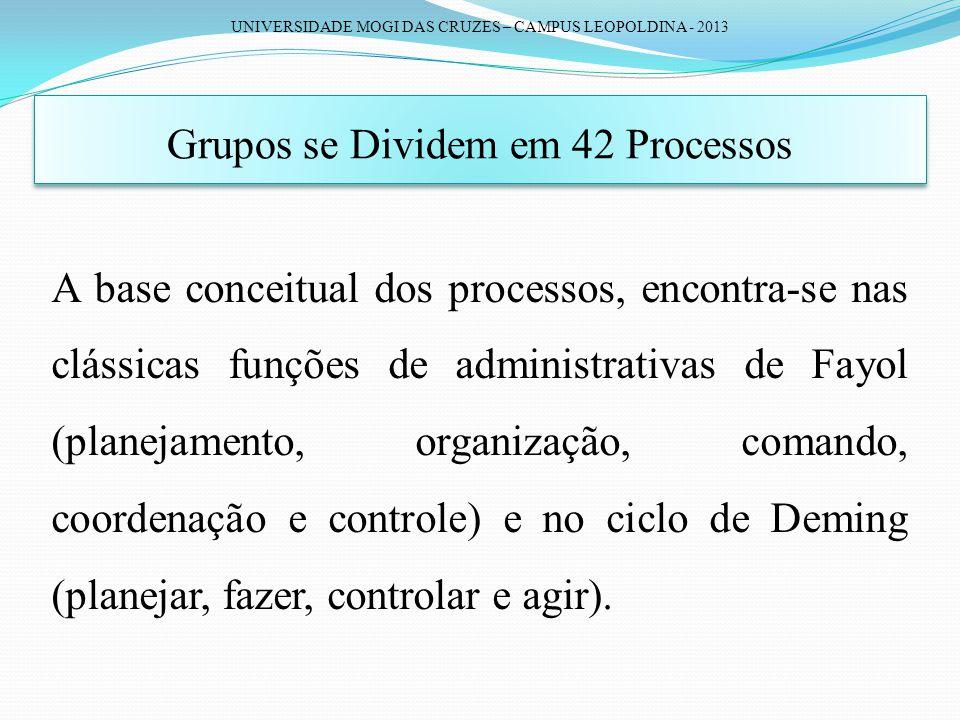 UNIVERSIDADE MOGI DAS CRUZES – CAMPUS LEOPOLDINA - 2013 Grupos se Dividem em 42 Processos A base conceitual dos processos, encontra-se nas clássicas f