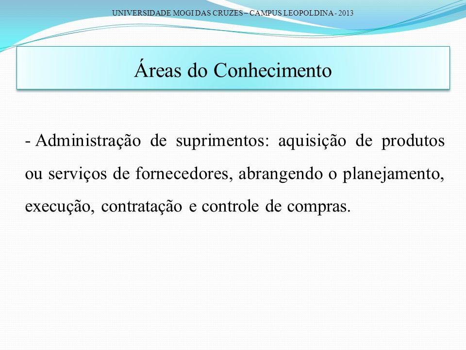 UNIVERSIDADE MOGI DAS CRUZES – CAMPUS LEOPOLDINA - 2013 Áreas do Conhecimento - Administração de suprimentos: aquisição de produtos ou serviços de for