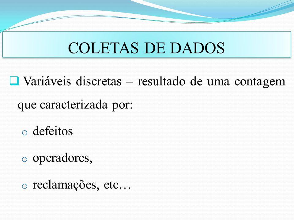 Variáveis discretas – resultado de uma contagem que caracterizada por: o defeitos o operadores, o reclamações, etc… COLETAS DE DADOS