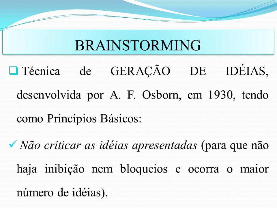 Técnica de GERAÇÃO DE IDÉIAS, desenvolvida por A. F. Osborn, em 1930, tendo como Princípios Básicos: Não criticar as idéias apresentadas (para que não