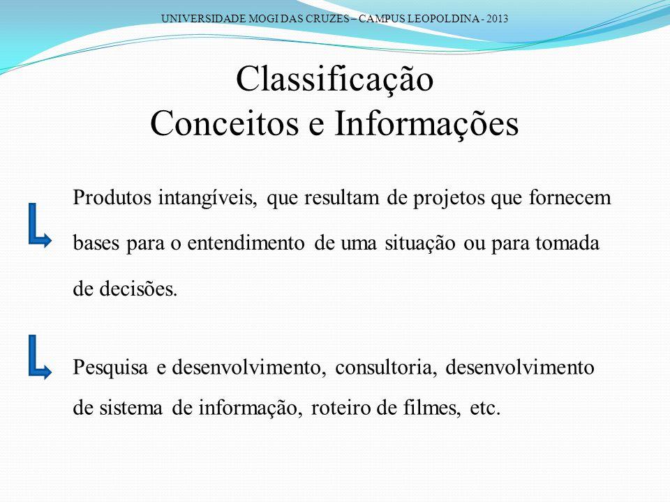 UNIVERSIDADE MOGI DAS CRUZES – CAMPUS LEOPOLDINA - 2013 Classificação Conceitos e Informações Produtos intangíveis, que resultam de projetos que forne