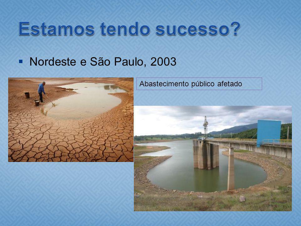 Nordeste e São Paulo, 2003 Abastecimento público afetado