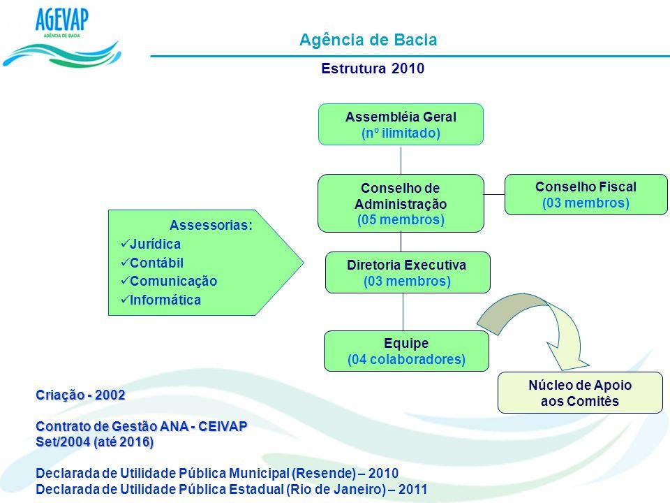 Agência de Bacia Assembléia Geral (nº ilimitado) Conselho de Administração (05 membros) Conselho Fiscal (03 membros) Diretoria Executiva (03 membros)