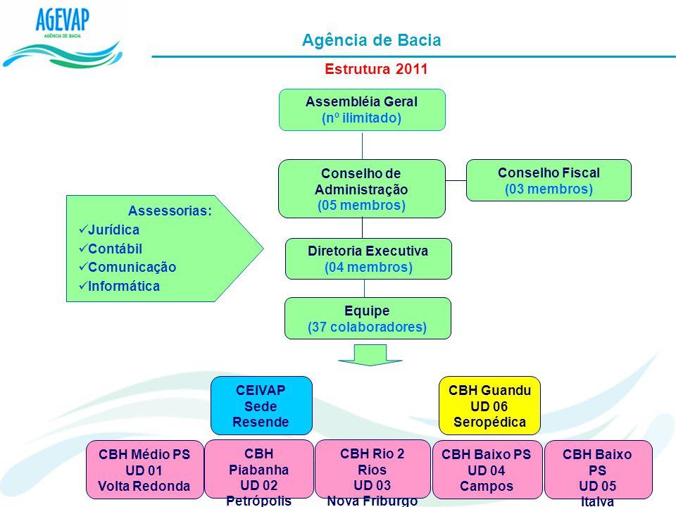 Agência de Bacia Assembléia Geral (nº ilimitado) Conselho de Administração (05 membros) Conselho Fiscal (03 membros) Diretoria Executiva (04 membros)