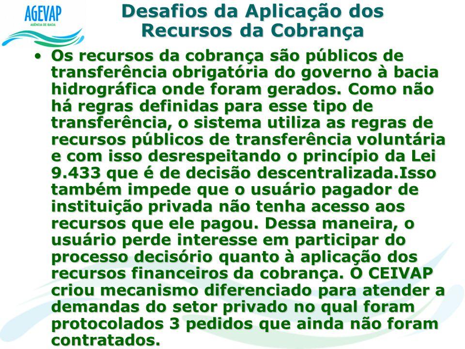 Desafios da Aplicação dos Recursos da Cobrança Os recursos da cobrança são públicos de transferência obrigatória do governo à bacia hidrográfica onde