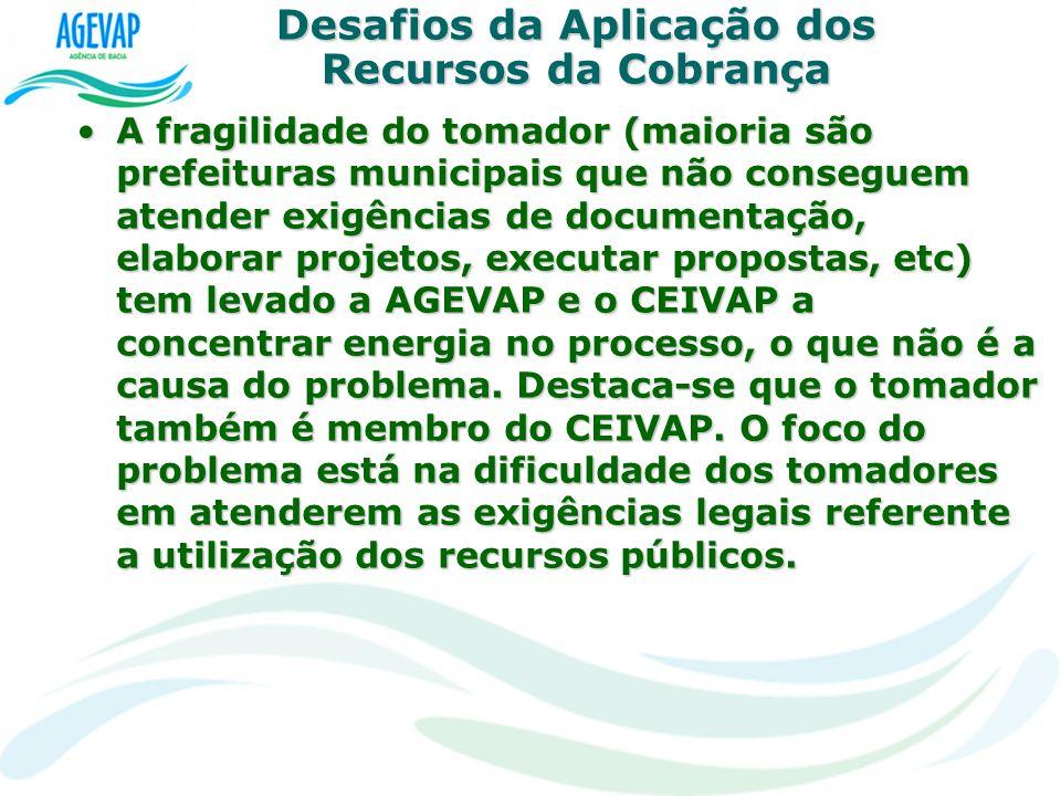 Desafios da Aplicação dos Recursos da Cobrança A fragilidade do tomador (maioria são prefeituras municipais que não conseguem atender exigências de do