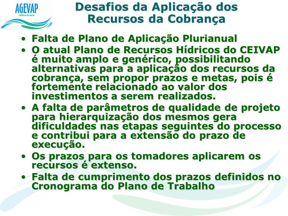 Desafios da Aplicação dos Recursos da Cobrança Falta de Plano de Aplicação PlurianualFalta de Plano de Aplicação Plurianual O atual Plano de Recursos