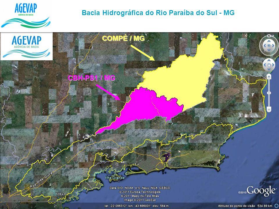 Bacia Hidrográfica do Rio Paraíba do Sul - MG COMPÉ / MG CBH-PS1 / MG