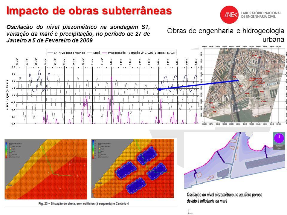 Oscilação do nível piezométrico na sondagem S1, variação da maré e precipitação, no período de 27 de Janeiro a 5 de Fevereiro de 2009 Obras de engenha