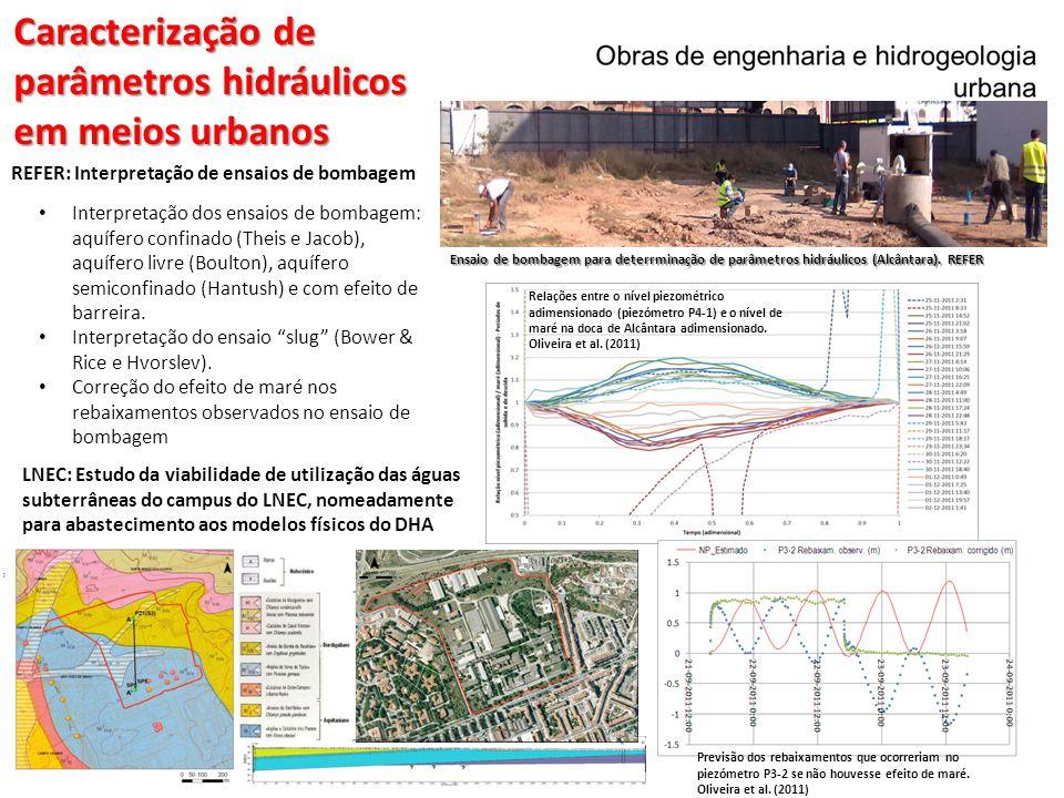 REFER: Interpretação de ensaios de bombagem Ensaio de bombagem para deterrminação de parâmetros hidráulicos (Alcântara). REFER Relações entre o nível