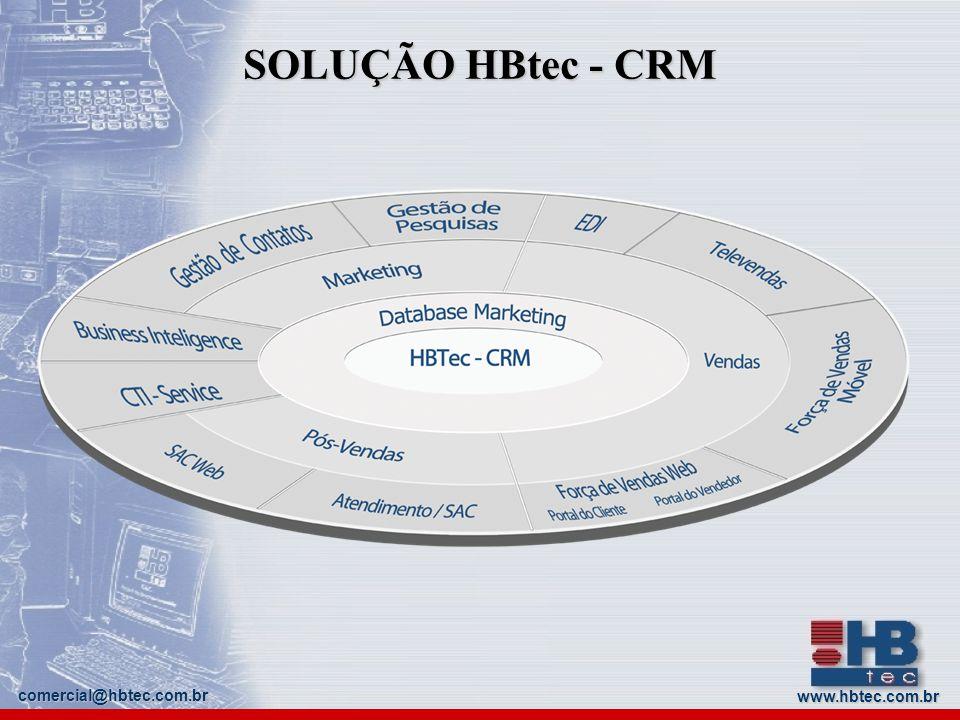 comercial@hbtec.com.br CRM – WEB Contatos / Perfil dos clientes