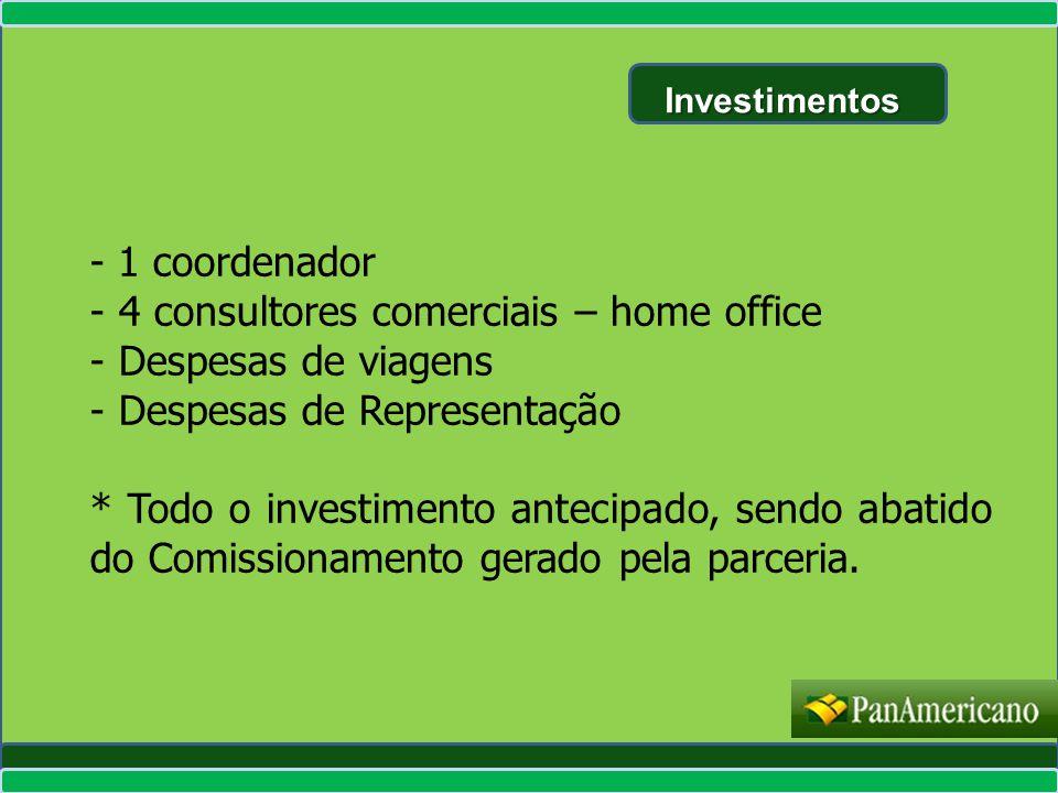 - 1 coordenador - 4 consultores comerciais – home office - Despesas de viagens - Despesas de Representação * Todo o investimento antecipado, sendo aba