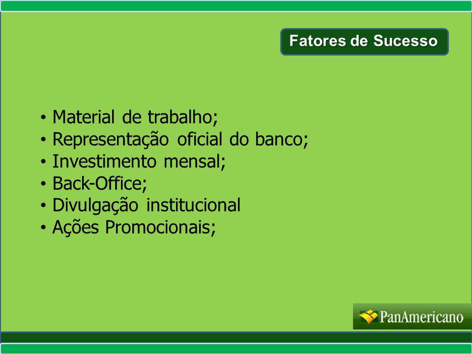 Material de trabalho; Representação oficial do banco; Investimento mensal; Back-Office; Divulgação institucional Ações Promocionais; Fatores de Sucess