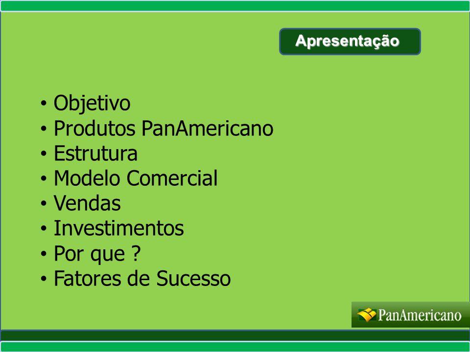 Objetivo Produtos PanAmericano Estrutura Modelo Comercial Vendas Investimentos Por que ? Fatores de Sucesso Apresentação